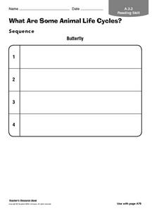 What Are Some Animal Life Cycles? Worksheet