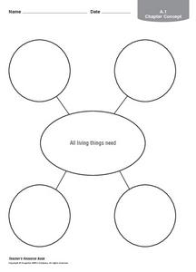 What Do All Livings Things Need? Graphic Organizer