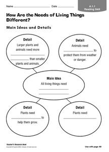 How Are the Needs of Living Things Different? Worksheet