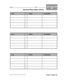 Decimal Place-value Charts Worksheet