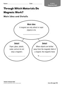 Through Which Materials Do Magnets Work? Graphic Organizer