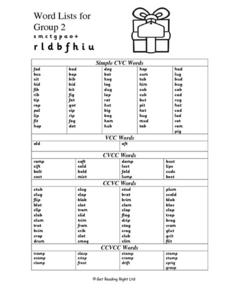 Word Lists for Group Two- Spelling Patterns- r, l, d, b, f, h, i, u Worksheet