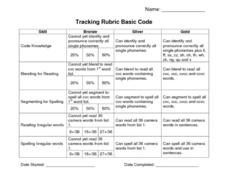 Tracking Rubric Worksheet