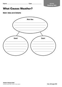 What Causes Weather? Graphic Organizer