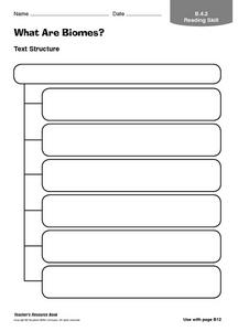 What Are Biomes? Worksheet