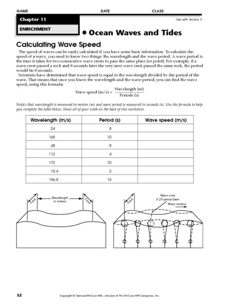 Calculating Wave Speed Worksheet for 5th - 8th Grade ...