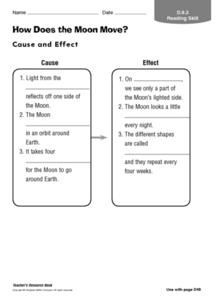 How Does the Moon Move? Worksheet