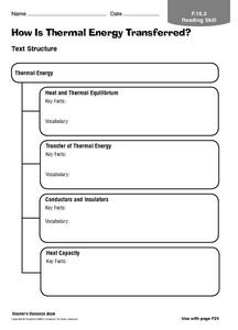 How is Thermal Energy Transferred? Worksheet