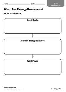 What Are Energy Resources? Worksheet