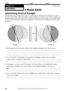 Determining Hours of Daylight Worksheet