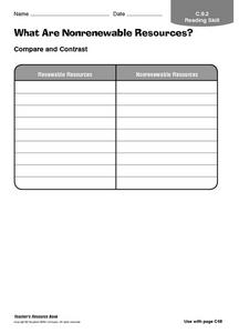 What Are Nonrenewable Resources? Worksheet
