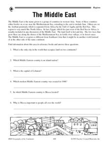 The Middle East - Regional Research Worksheet
