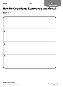 How Do Organisms Reproduce And Grow? Worksheet