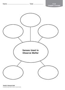 Senses Used to Observe Matter Graphic Organizer for Pre-K