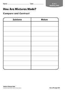 How Are Mixtures Made? Worksheet
