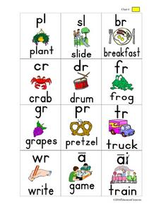 Word And Picture Cards for Blends Worksheet