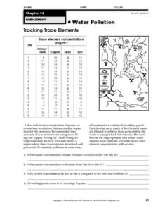 Tracking Trace Elements Worksheet