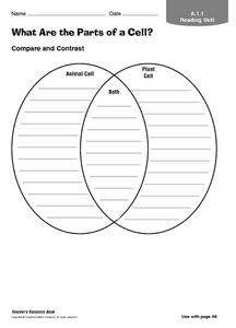 What Are the Parts of a Cell? Graphic Organizer