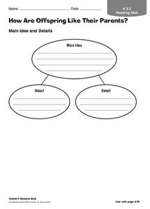 How Are Offspring Like Their Parents? Worksheet