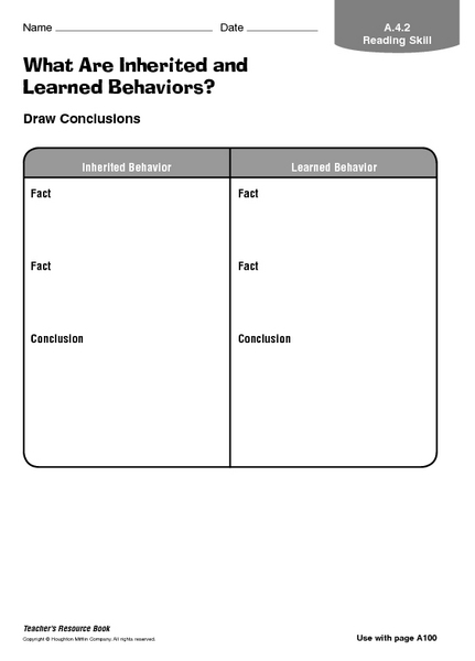 What Are Inherited and Learned Behaviors? Graphic Organizer