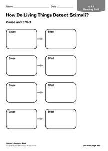 How Do Living Things Detect Stimuli? Worksheet