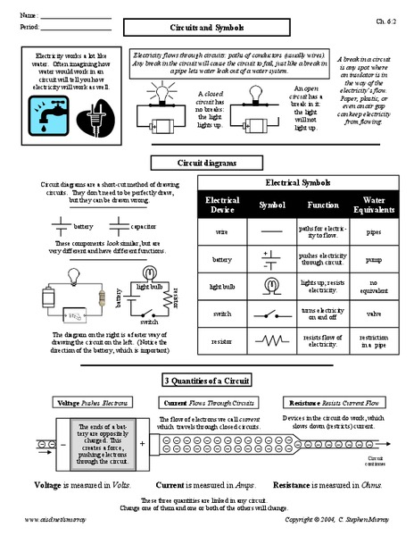 circuits and symbols worksheet for 9th