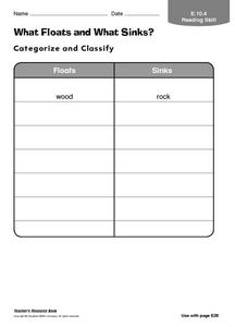 What Floats and What Sinks? Worksheet