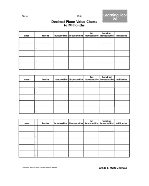 Decimal Place Value Charts To Millionths Graphic Organizer For 5th