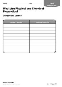 What Are Physical and Chemical Properties? Worksheet
