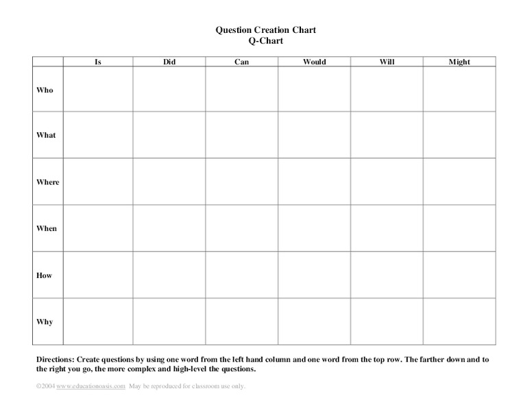 Question Creation Chart Worksheet