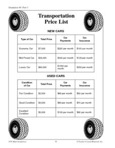 Math Simulation: Cost of Car Ownership Worksheet
