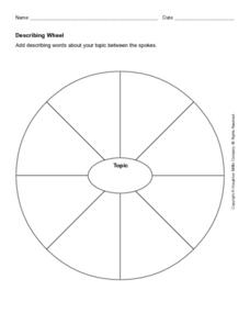 Describing Wheel Worksheet