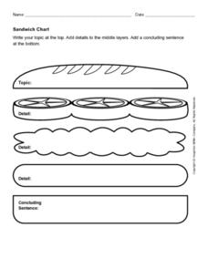 Sandwich Chart Worksheet