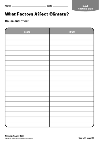 Worksheet Factors Affecting Climate Worksheet what factors affect climate 4th 8th grade worksheet lesson planet