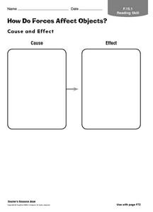 How Do Forces Affect Objects? Worksheet