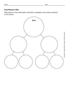 Goals-Reasons Web Worksheet