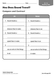 How Does Sound Travel? Graphic Organizer
