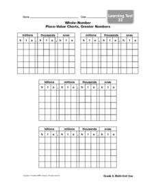 Whole-Number Place-Value Charts, Greater Numbers Worksheet