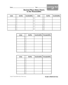 Decimal Place--Value Charts to the Thousandths Worksheet