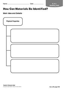 How Can Materials Be Identified? Graphic Organizer