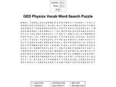 GED Physics Vocab Word Search Puzzle Worksheet