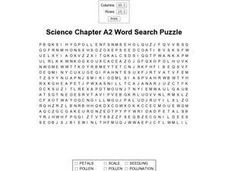 Science Chapter A2 Word Search Puzzle Worksheet