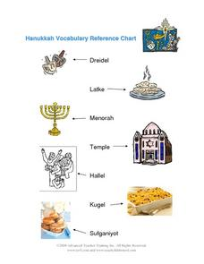 Hanukkah Vocabulary Worksheet