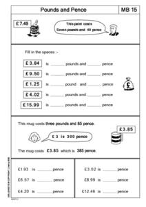 Pounds and Pence Lesson Plan