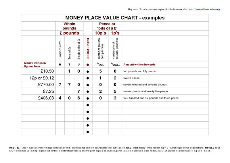 money place value chart worksheet for 3rd 4th grade lesson planet. Black Bedroom Furniture Sets. Home Design Ideas