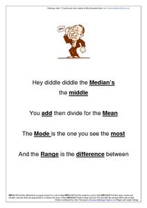 Median, Mean, Mode, and Range Worksheet