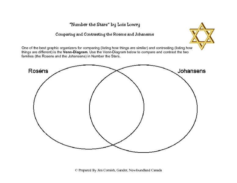 Number the Stars Venn Diagram 4th 5th Grade Lesson Plan – Number the Stars Worksheets