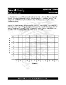 "Novel Response ""The Night of The Twisters"" Worksheet"