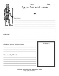 Egyptian Gods and Goddesses: Ra Worksheet