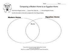 Egyptian Homes Lesson Plan